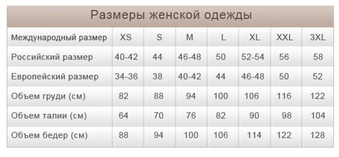 Размер одежды на русский на алиэкспресс