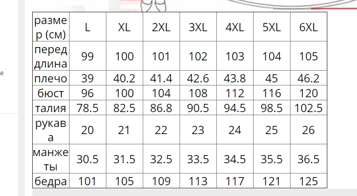 67037b81e663a Как мы видим из данного примера таблицы, здесь указываются все нужные  параметры для правильного выбора.
