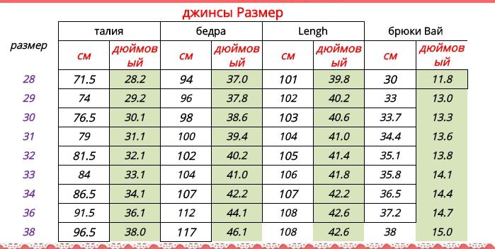Китайский размер одежды на русский на алиэкспресс таблица