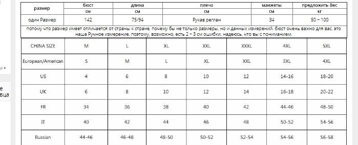 2ed50118f994 Размеры одежды на Алиэкспресс на русском, таблицы размеров женской ...