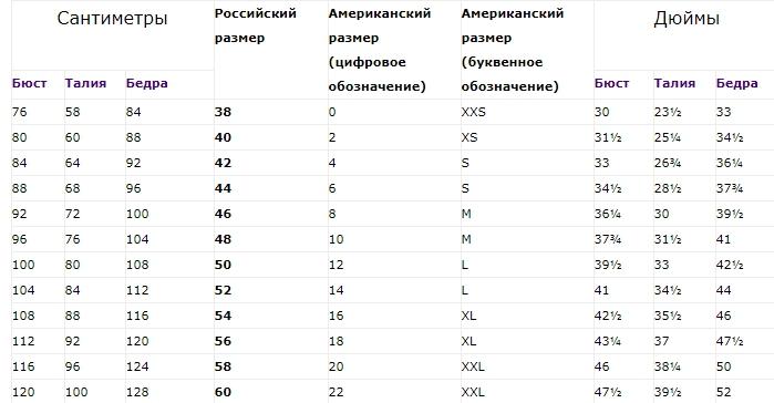 Таблица размеров женской одежды алиэкспресс
