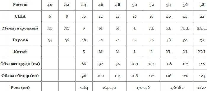 2хл Какой Размер Женской Одежды Платья Китай