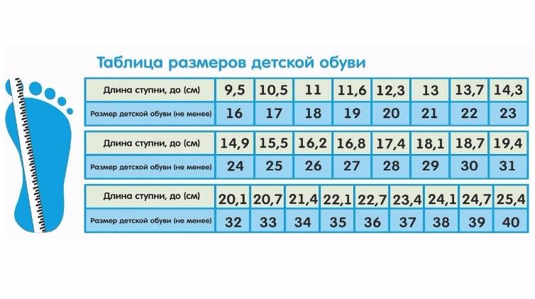 Таблица размеров алиэкспресс дети обувь